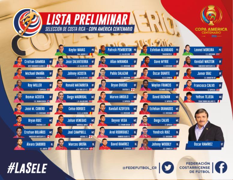 Woodly sorprende en la lista preliminar para la Copa América