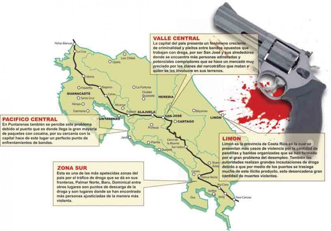 Asesinatos En Vivo De Narcos