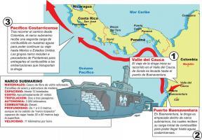 En la ilustración se muestra parte de la logística de los narcotraficantes, saliendo de Valle del Cauca, pasando por puerto Buenaventura y llegando a C.R.